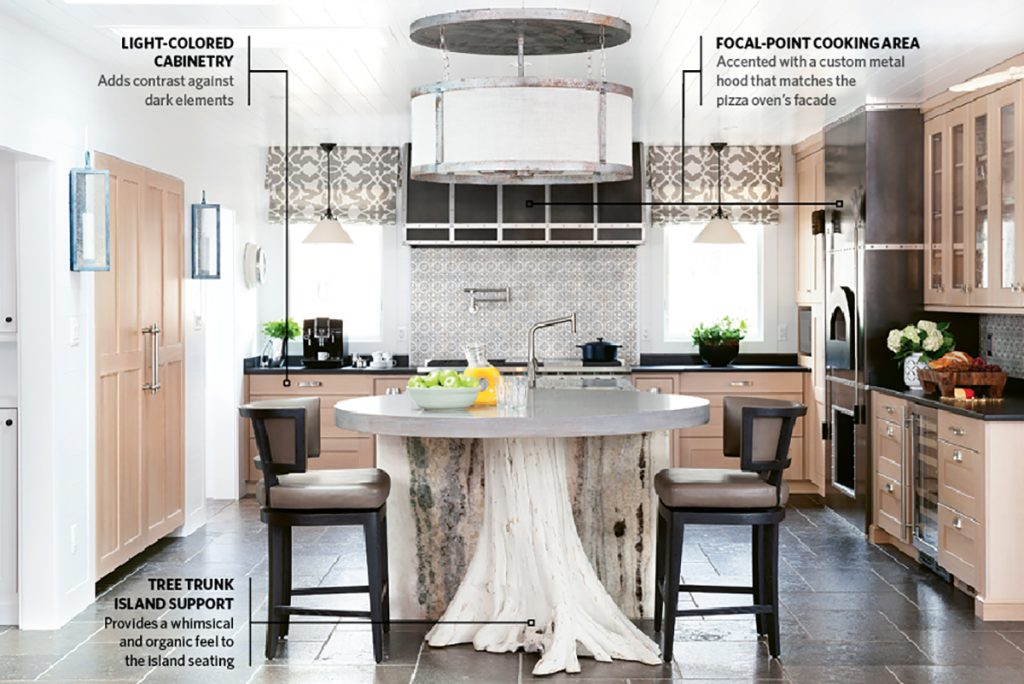 Appliance Placement Adds Function & Flow