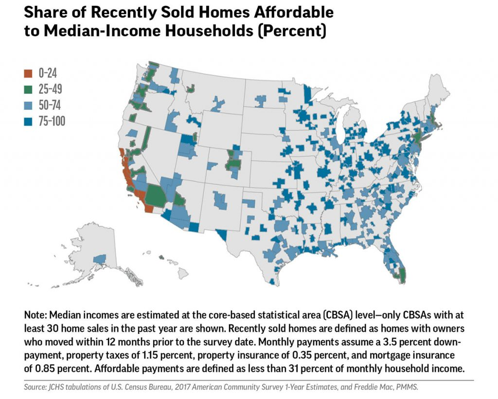 Remodeling Benefiting from Housing Shortfall, Stronger Existing-Home Sales
