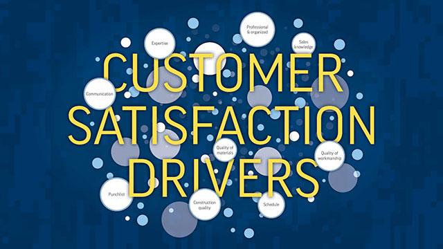 Customer Satisfaction: Trust, Value & Solutions