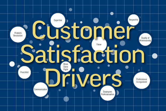 QR – GuildQuality: Customer Satisfaction Report 2020