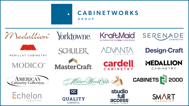 Cabinetworks Acquisition Touted by Leading Industry Analyst